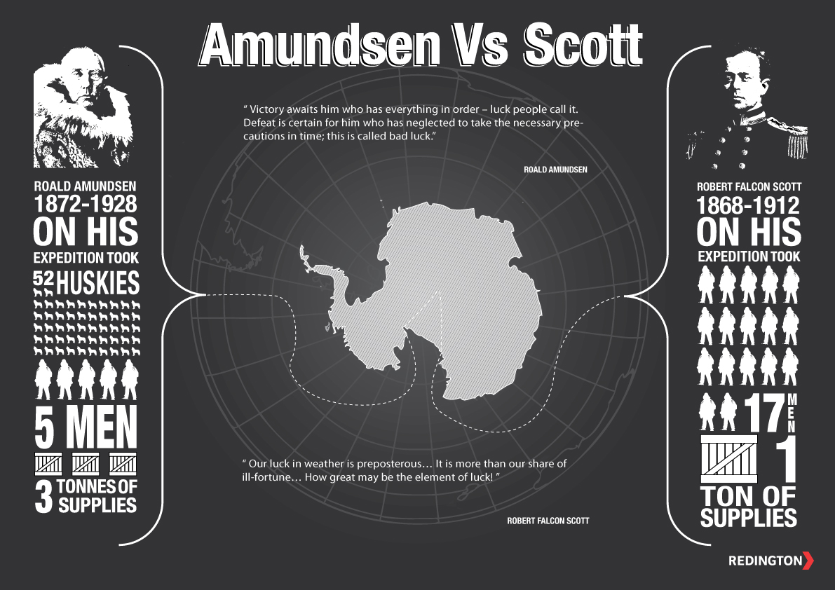 Graphic-Rob-Amundsen-and-Scott